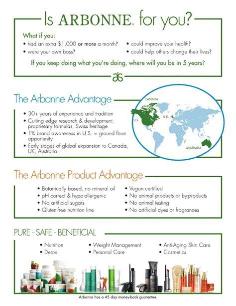 Arbonne Detox Information by 67 Best Arbonne Images On Arbonne