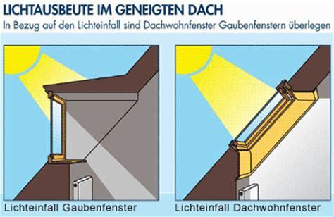 velux gaubenfenster planungsempfehlungen f 252 r dachwohnfenster velux fenster