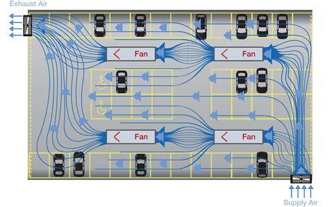 jet fan ventilation system designing a jetvent parking garage ventilation system