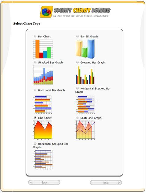 web chart creator smart chart maker