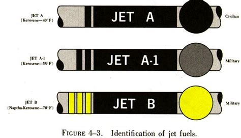 jet fuel aircraft color jet free engine image for user