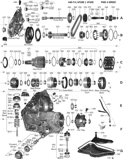 transmission control 2002 ford e series parental controls 4t65e transmission diagram html autos post