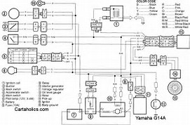 wiring schematic for yamaha golf cart image gallery wiring schematic for yamaha golf cart collections