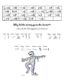 engage your students into ancient with this pun