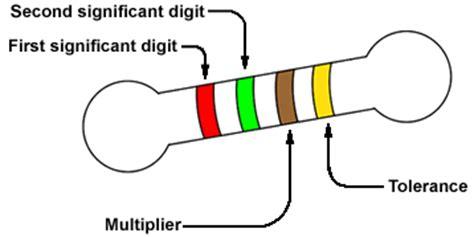carbon composition resistor color coding colour code for carbon resistors