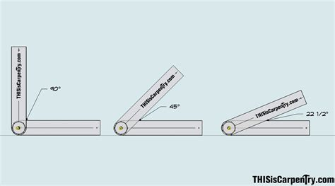 how to cut angles in front corners of hair miter angles and miter saws thisiscarpentry