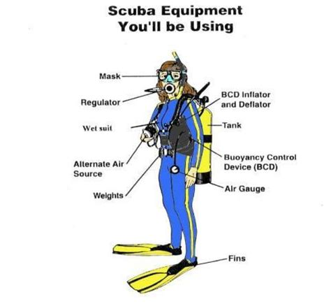 scuba dive equipment rental scuba gear on oahu island divers hawaii