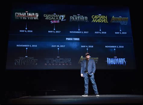 film marvel phase 4 marvel phase 4 movies dated black panther captain