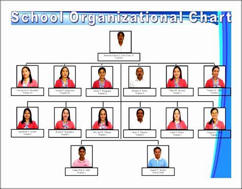 school organizational chart template 6 school organizational chart template sletemplatess