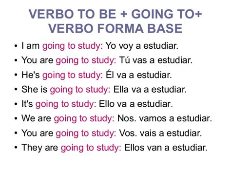 This Is Going To Be by Will To Be Going To Base Form Verb