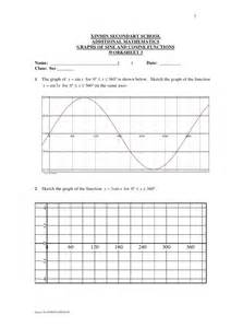 graphing sine and cosine worksheet virallyapp printables