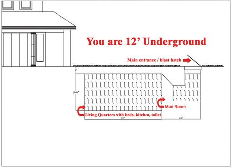 Backyard Bunker Plans by Shipping Container Bunker Floor Plans Studio Design