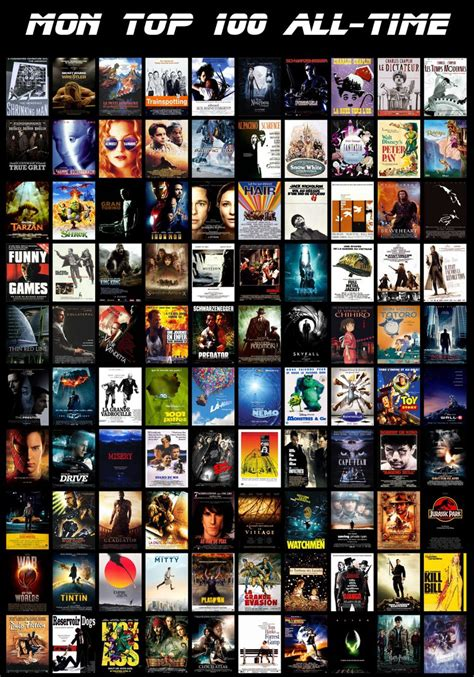 best list all time my top 100 of all time by miamsolo on deviantart