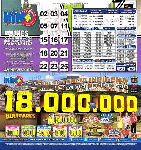 resultados de las loterias tuazar resultados de loter 237 a sorteos de loter 237 a de la semana
