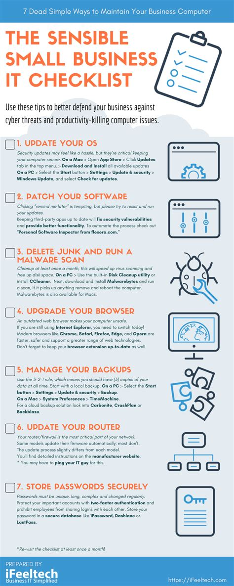 the complete small business guide to maximizing security productivity and profit from your technology investment how to the security thatã s leaking out through poor it service books the sensible small business it checklist infographic