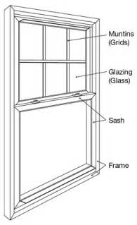 what is a window sash and why is it important