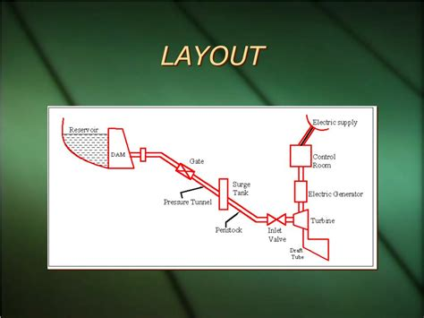 layout plant ppt ppt hydro electric power plant powerpoint presentation