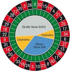 Black Jack Table Roulette Kessel Dasbesteonlinecasino