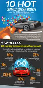 Connected Car Infographic The Best Infographics Of The Galaxy Nerdgraph