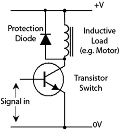 what does a protection diode do back emf protection diodes with inductive loads
