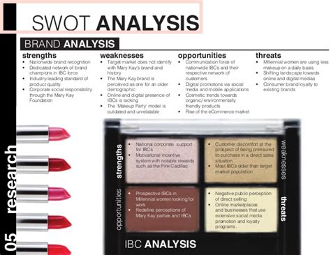 Online House Plans 2014 n s a c mary kay s naturally bold campaign
