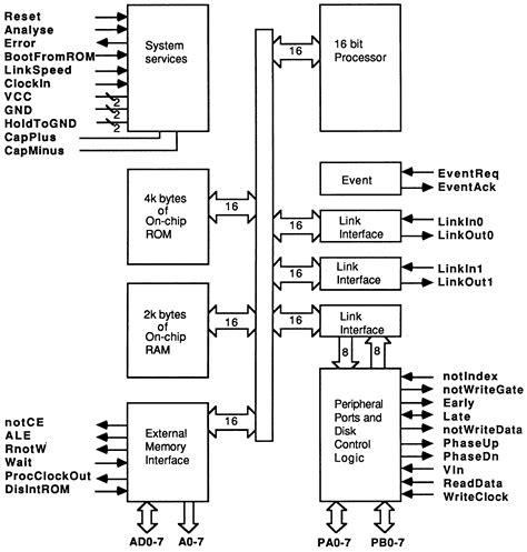 block diagram of 8086 block diagram of 8086 microprocessor in maximum mode