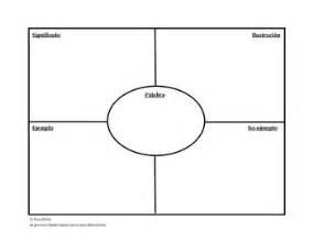 spanish frayer model vocabulary graphic organizer by gina