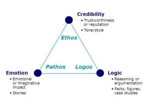 Ethos Pathos Logos Essay by Pathos Business Storytelling