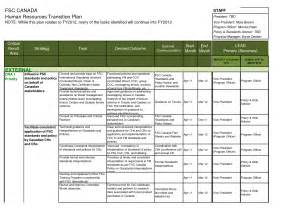 transition plan template 28 project transition plan template free transition