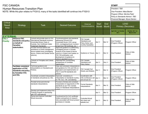 project transition plan sle pictures to pin on