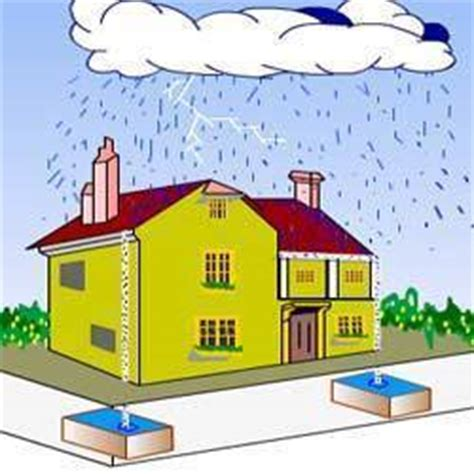 Name Board Design For Home In Chennai rain water harvesting services in chennai by arunaachallam