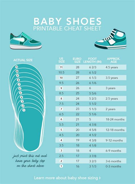 shoe size age baby shoe sizes what you need to