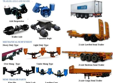 parts of a semi truck diagram semi trailer parts products from china mainland buy semi