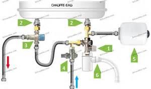 vase d expansion chauffe eau wehomez