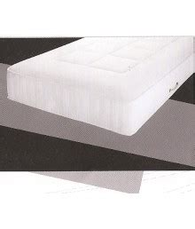 Back Due To Mattress by Finest Mattress For Back Stomach Facet Sleepers Reviews
