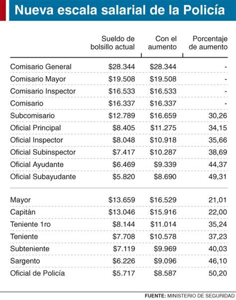 aumento salarial para pensionados en colombia 2016 aumento salarial pensionados colombia 2015 autos post