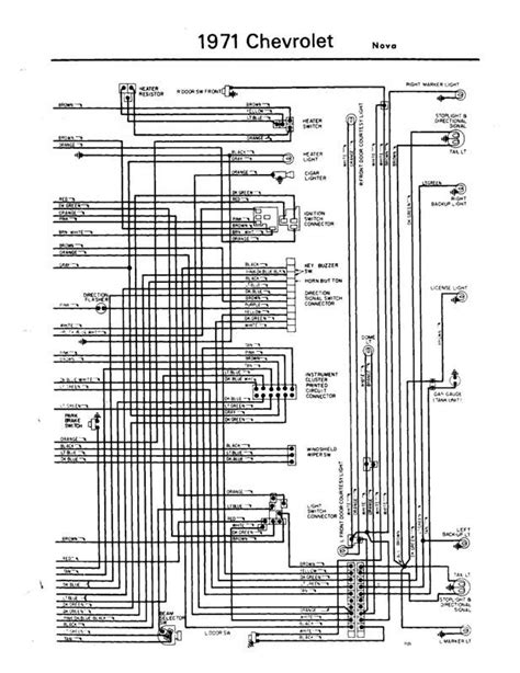 1968 chevrolet chevelle wiring diagram wiring diagram