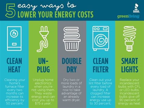 5 Easy Ways To Win The Marital Money Wars by 136 Best Saving Energy Images On Energy