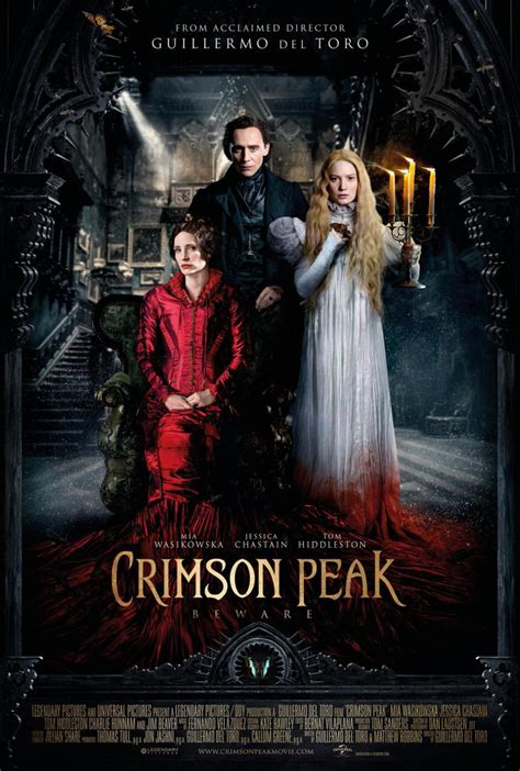 crimson peak crimson peak makes monsters of us all collider