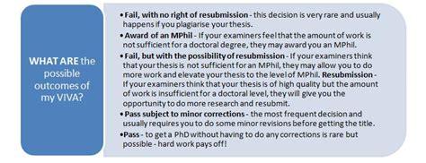 dissertation viva dissertation viva questions