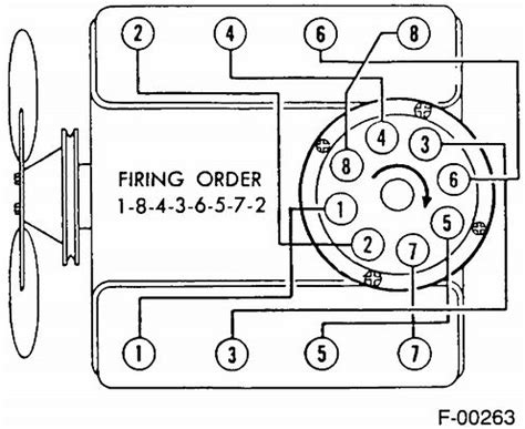 chevy 5 7 spark wiring diagram wiring diagram with