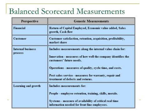 airbnb safety card template balanced scorecard measurements business