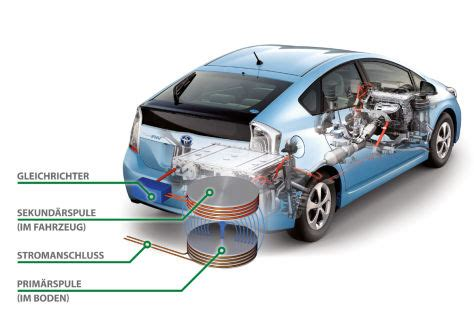 si鑒e auto groupe 0 toyota testet induktionsladung f 252 r e autos autobild de