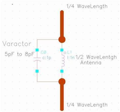 inductor antenna design 新增網頁 0
