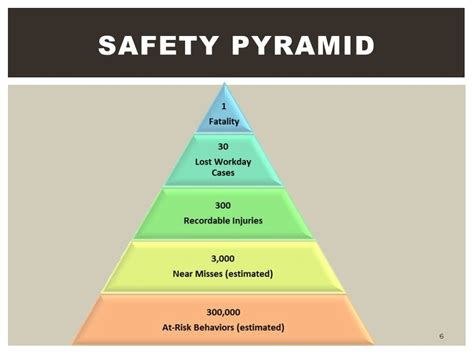 Pyramid Health Inc Transition Detox by Osha Safety Pyramid Diagram Wiring Library