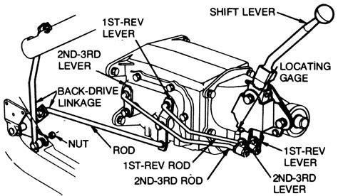 repair guides manual transmission adjustments