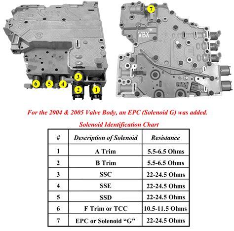 allison transmission wiring harness solidfonts