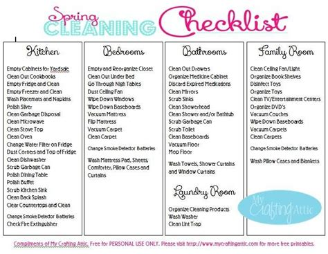 sle house cleaning checklist 176 best images about melaleuca essential oils and