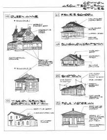 types of house architecture architectural styles