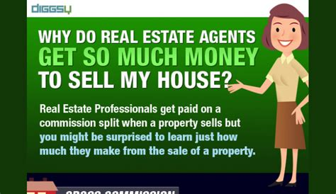How Much Do Real Estate Agents Make Per House by How Real Estate Agents Earn Their Commission Real Estate